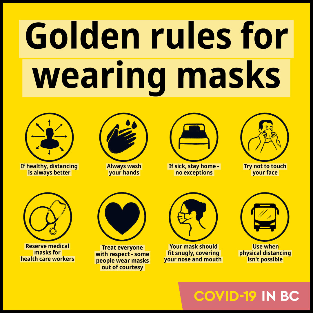 c19-golden-rules-graphic
